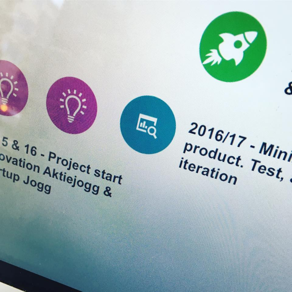 startuptavling